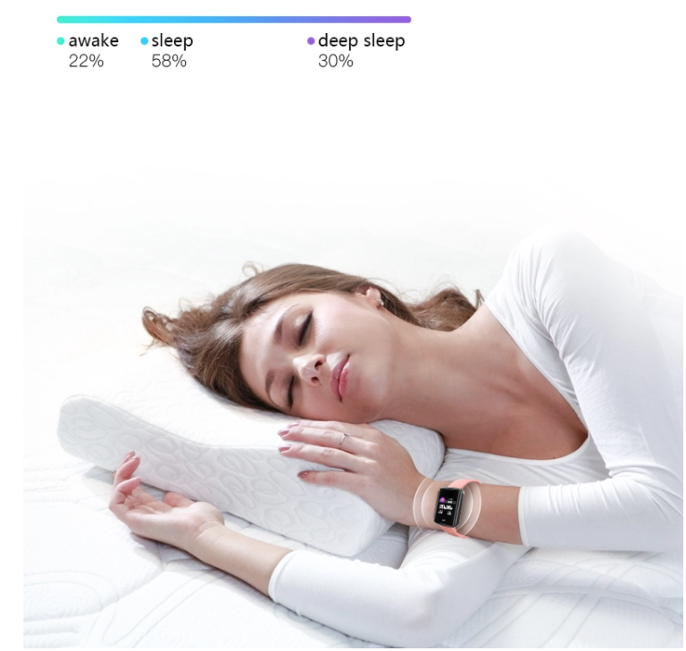 Sleep monitor watch